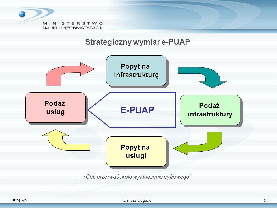 Strategiczny wymiar e-PUAP