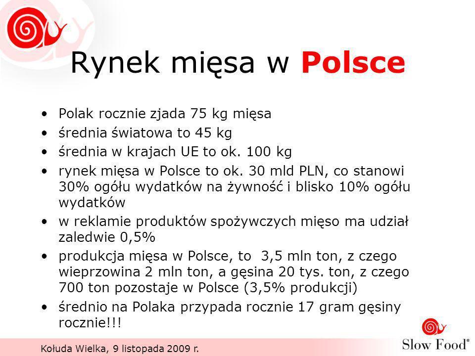 Rynek mięsa w Polsce Polak rocznie zjada 75 kg mięsa