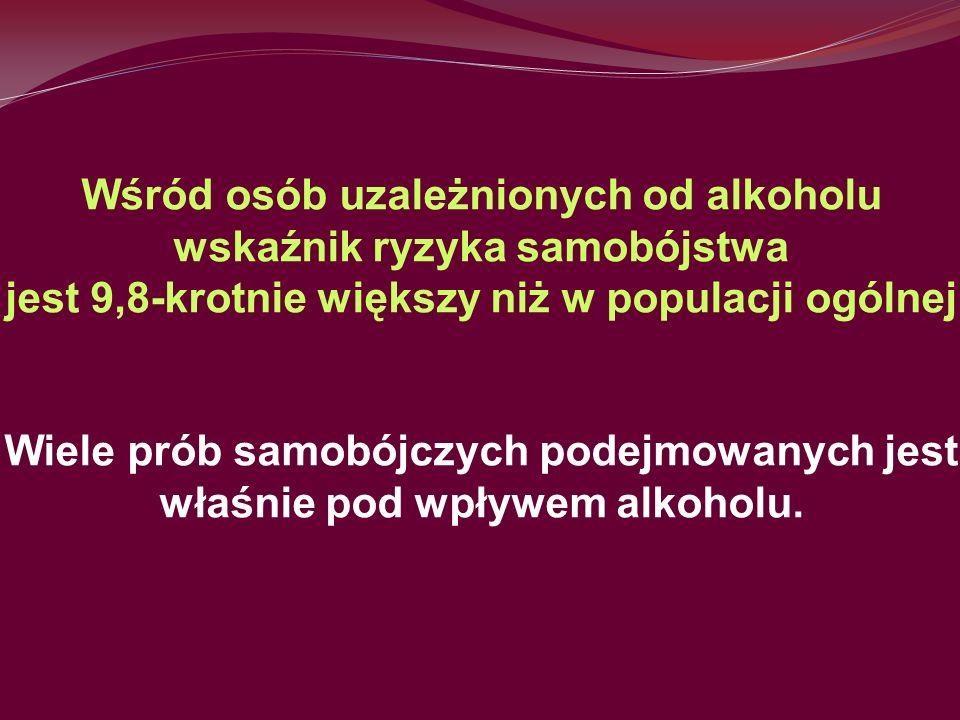 Wśród osób uzależnionych od alkoholu wskaźnik ryzyka samobójstwa