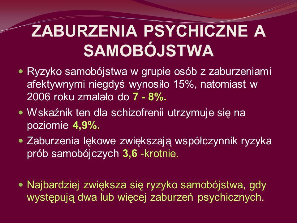 ZABURZENIA PSYCHICZNE A SAMOBÓJSTWA