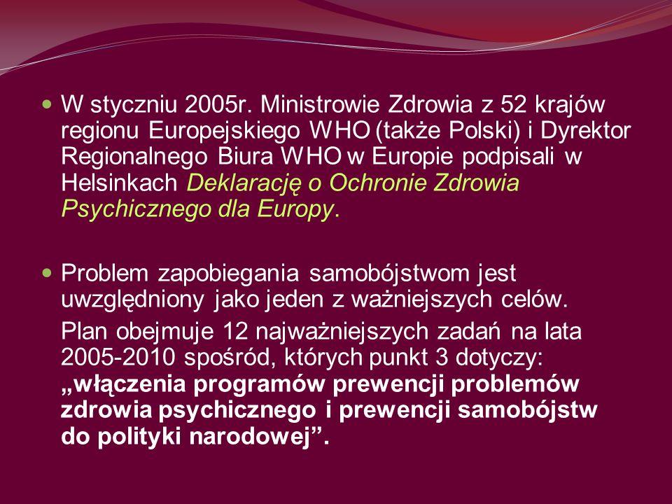 W styczniu 2005r. Ministrowie Zdrowia z 52 krajów regionu Europejskiego WHO (także Polski) i Dyrektor Regionalnego Biura WHO w Europie podpisali w Helsinkach Deklarację o Ochronie Zdrowia Psychicznego dla Europy.
