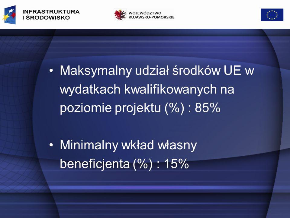 Maksymalny udział środków UE w