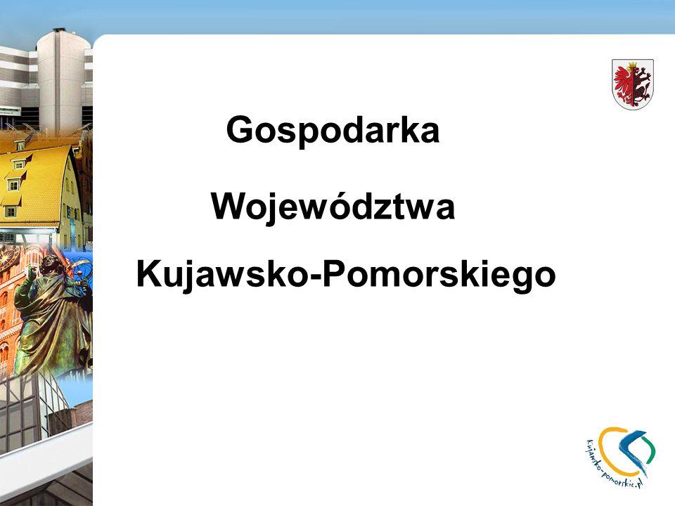 Województwa Kujawsko-Pomorskiego