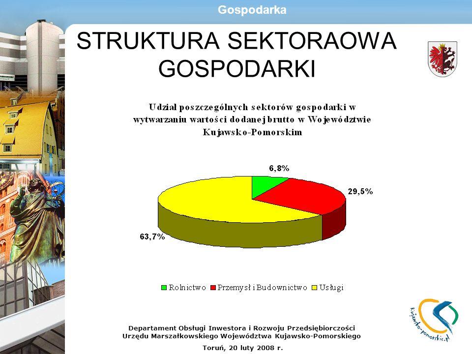 STRUKTURA SEKTORAOWA GOSPODARKI