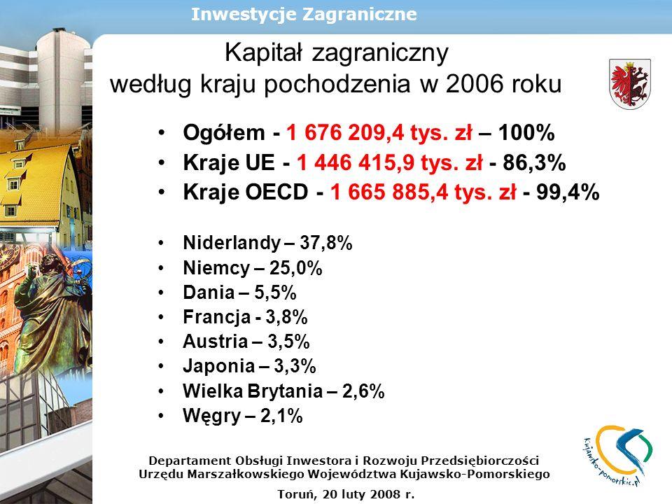 Kapitał zagraniczny według kraju pochodzenia w 2006 roku