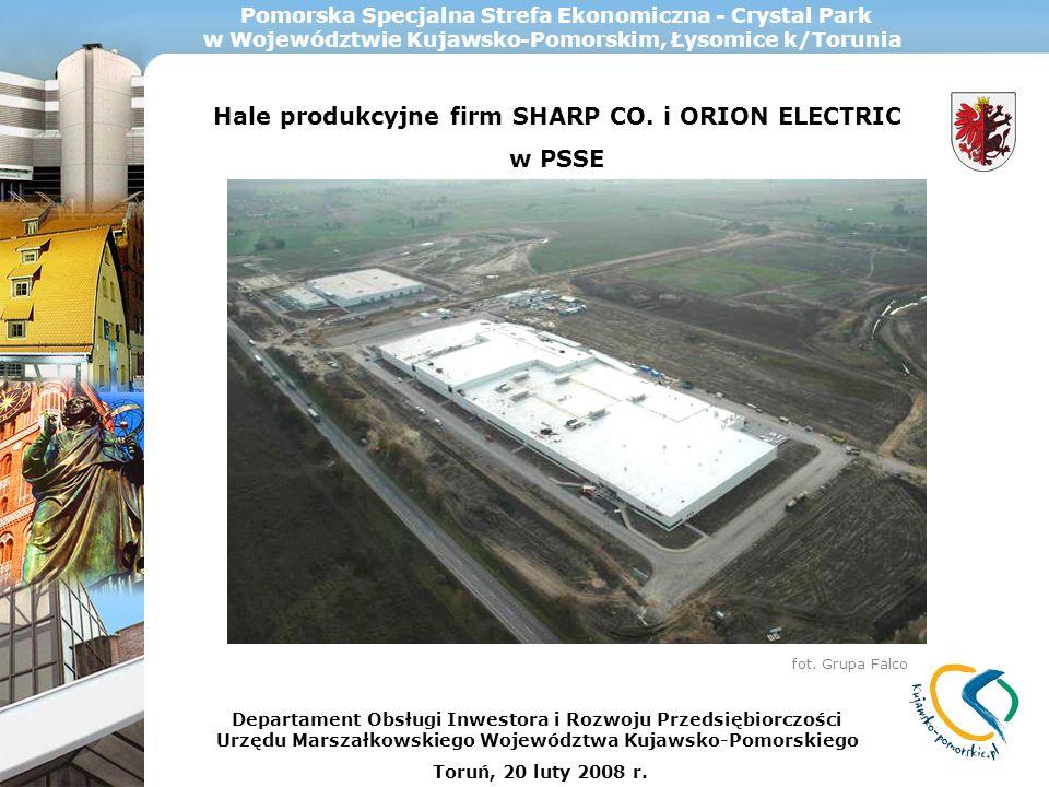 Hale produkcyjne firm SHARP CO. i ORION ELECTRIC