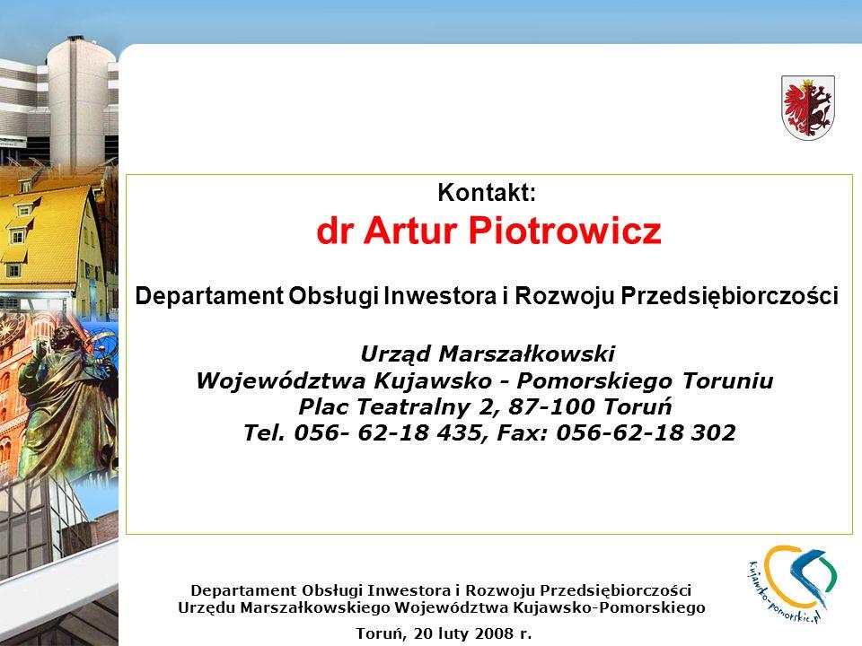 dr Artur Piotrowicz Kontakt: