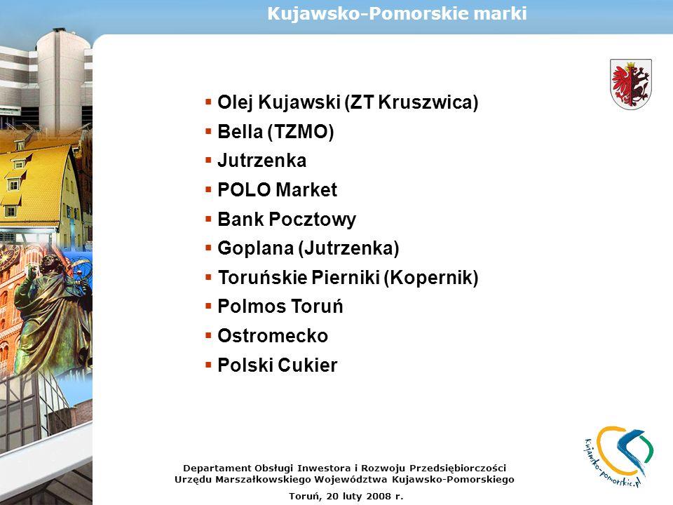 Kujawsko-Pomorskie marki