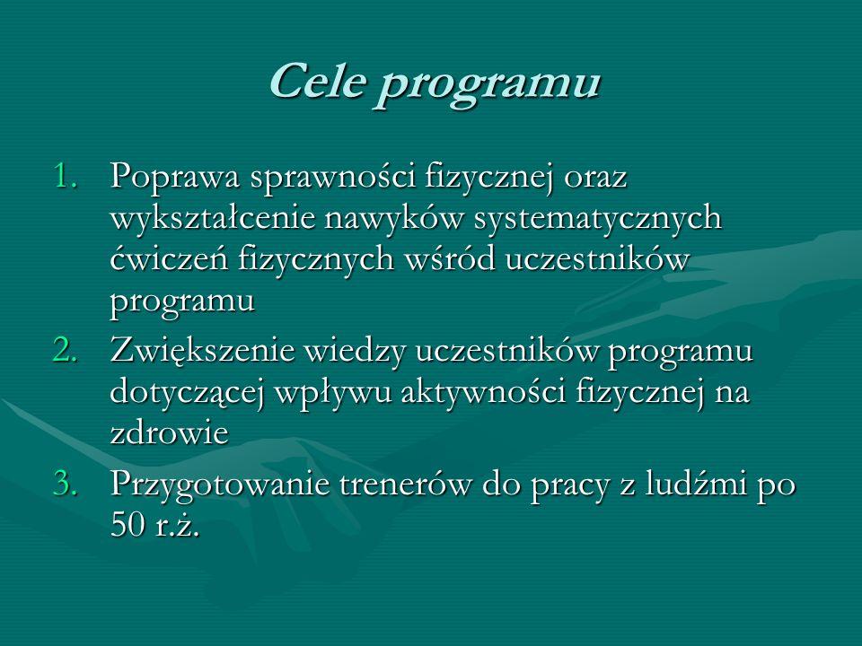 Cele programuPoprawa sprawności fizycznej oraz wykształcenie nawyków systematycznych ćwiczeń fizycznych wśród uczestników programu.