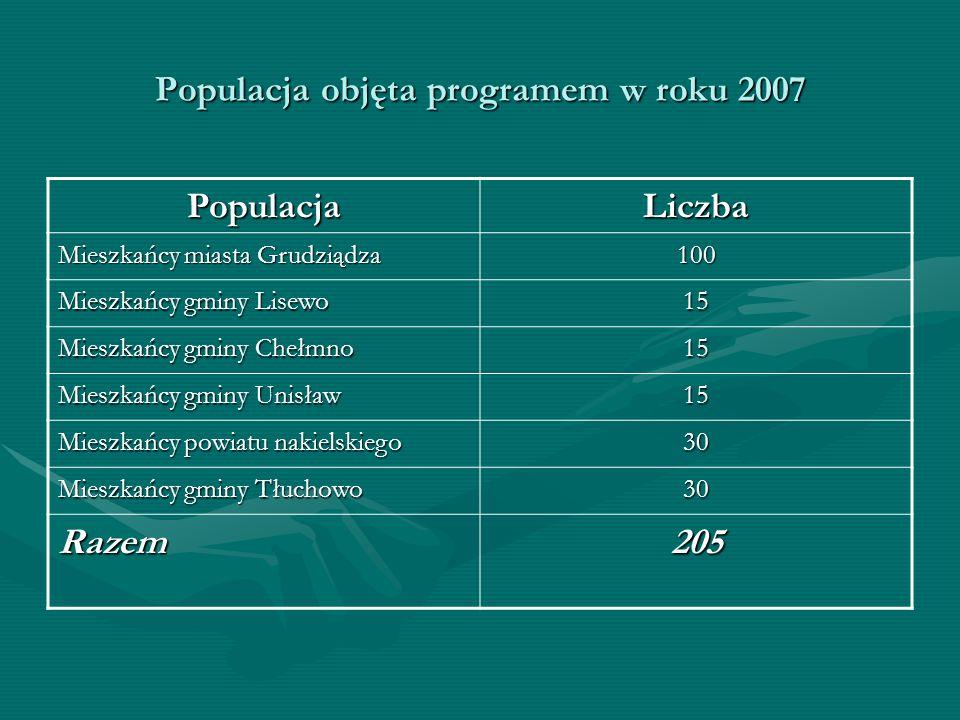 Populacja objęta programem w roku 2007