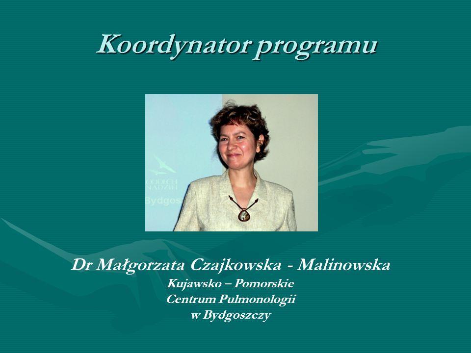 Dr Małgorzata Czajkowska - Malinowska