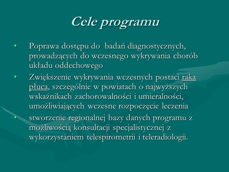 Cele programu Poprawa dostępu do badań diagnostycznych, prowadzących do wczesnego wykrywania chorób układu oddechowego.