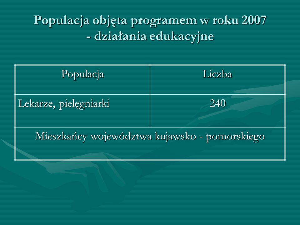 Populacja objęta programem w roku 2007 - działania edukacyjne