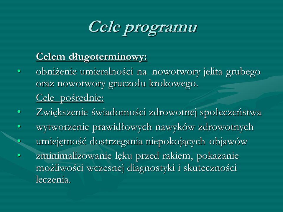 Cele programu Celem długoterminowy: