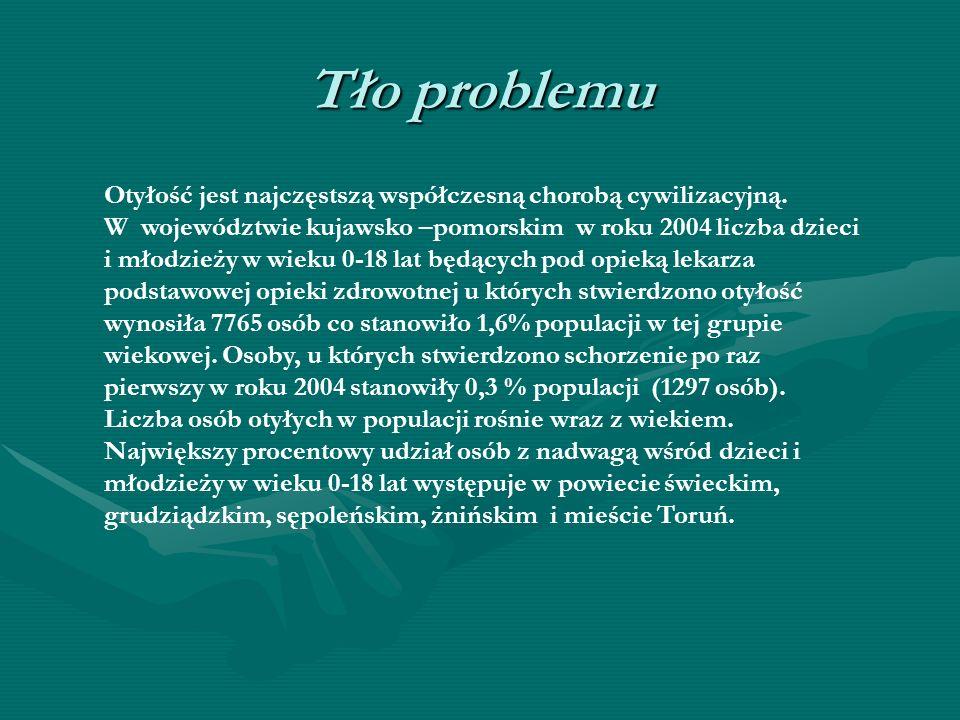 Tło problemu Otyłość jest najczęstszą współczesną chorobą cywilizacyjną.