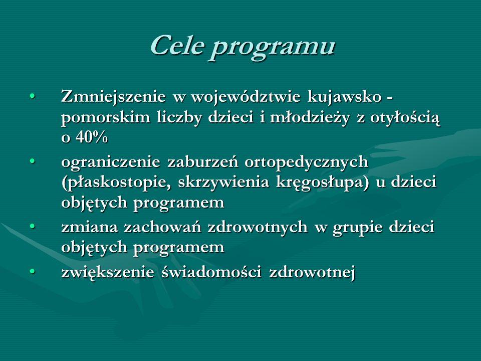 Cele programuZmniejszenie w województwie kujawsko -pomorskim liczby dzieci i młodzieży z otyłością o 40%