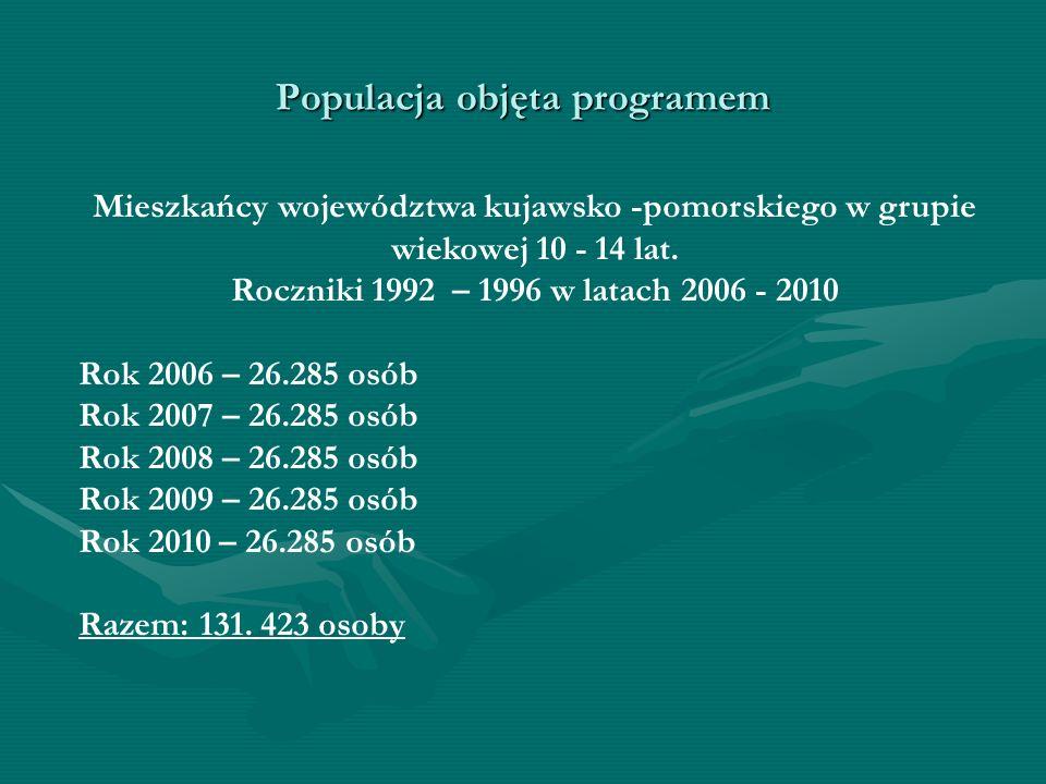 Populacja objęta programem