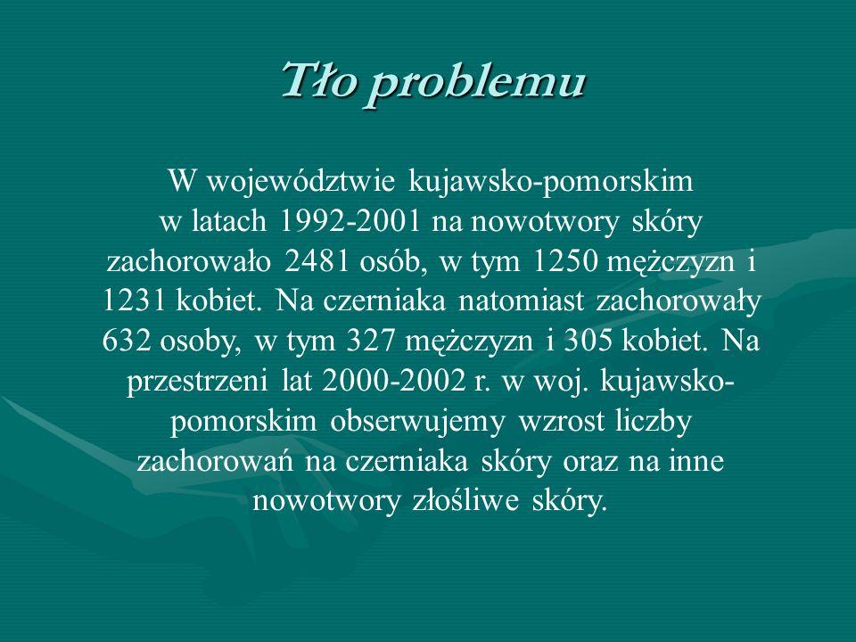 W województwie kujawsko-pomorskim