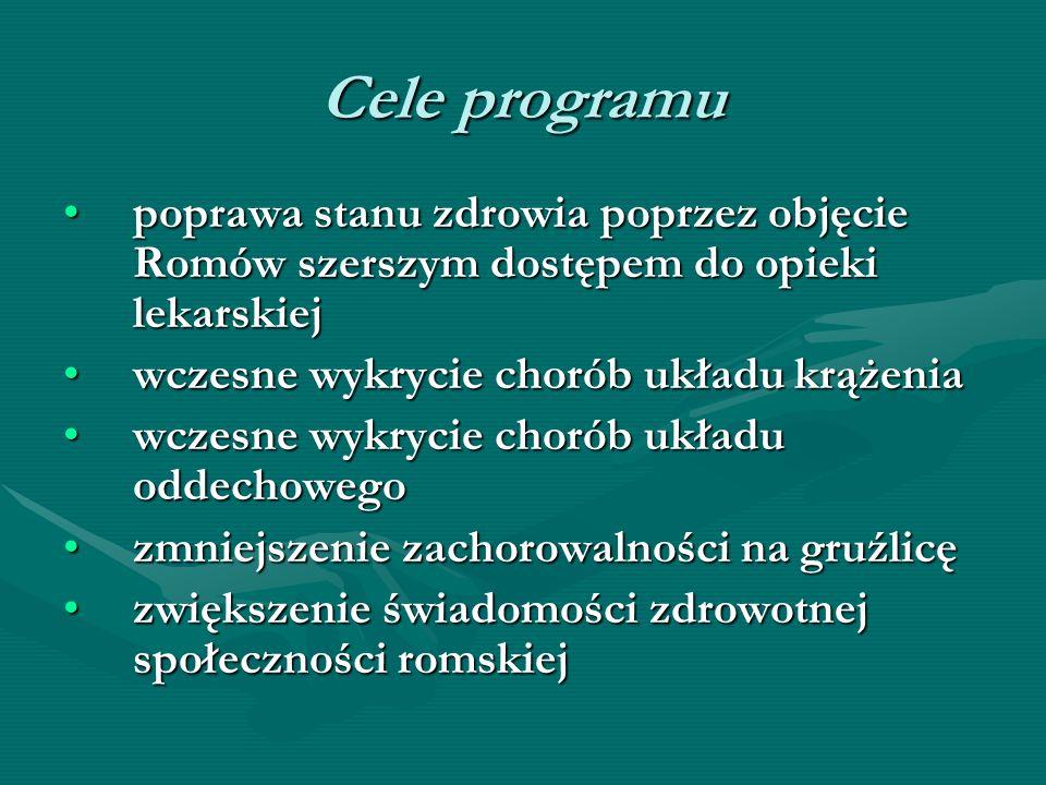 Cele programupoprawa stanu zdrowia poprzez objęcie Romów szerszym dostępem do opieki lekarskiej. wczesne wykrycie chorób układu krążenia.
