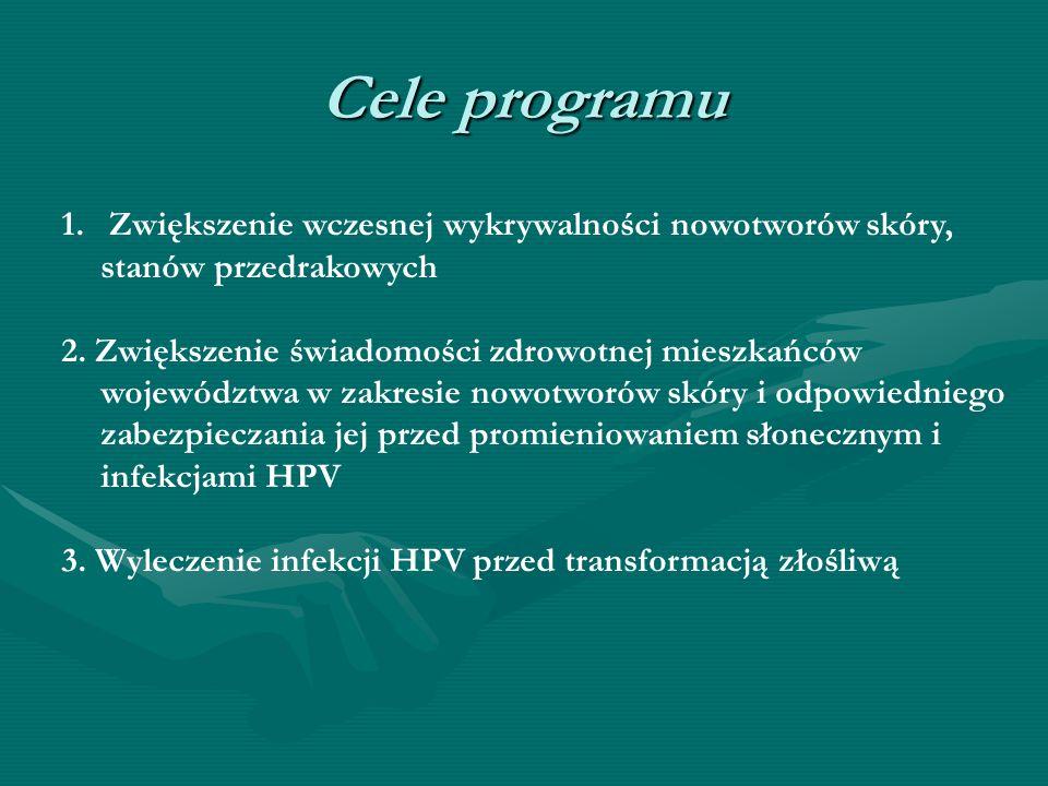 Cele programu Zwiększenie wczesnej wykrywalności nowotworów skóry, stanów przedrakowych.