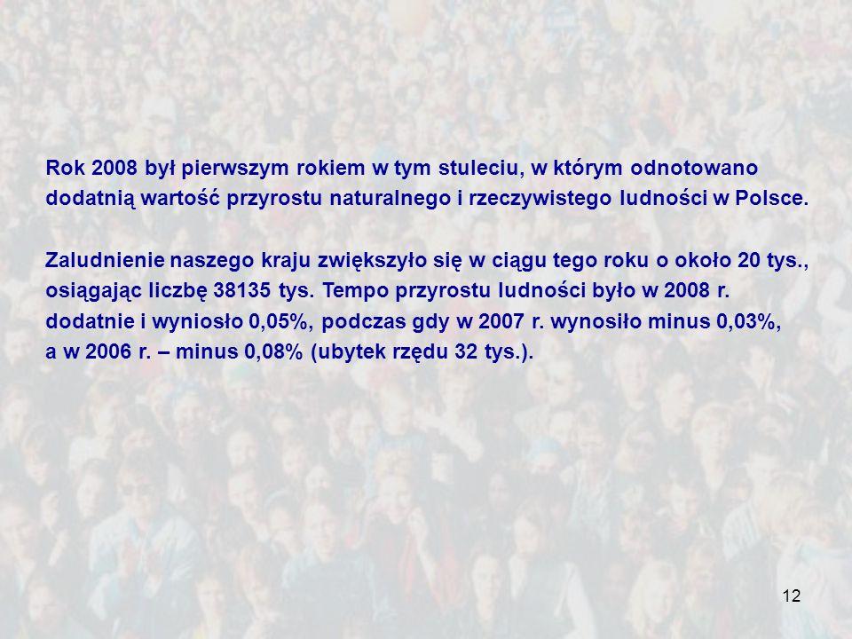 Rok 2008 był pierwszym rokiem w tym stuleciu, w którym odnotowano dodatnią wartość przyrostu naturalnego i rzeczywistego ludności w Polsce.
