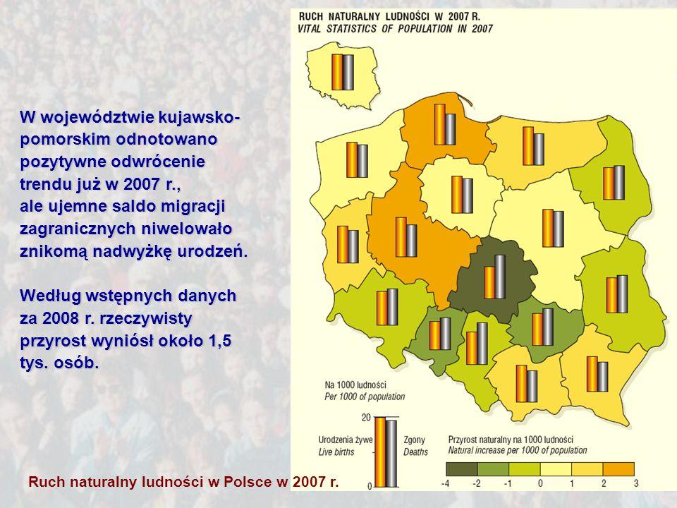 Ruch naturalny ludności w Polsce w 2007 r.