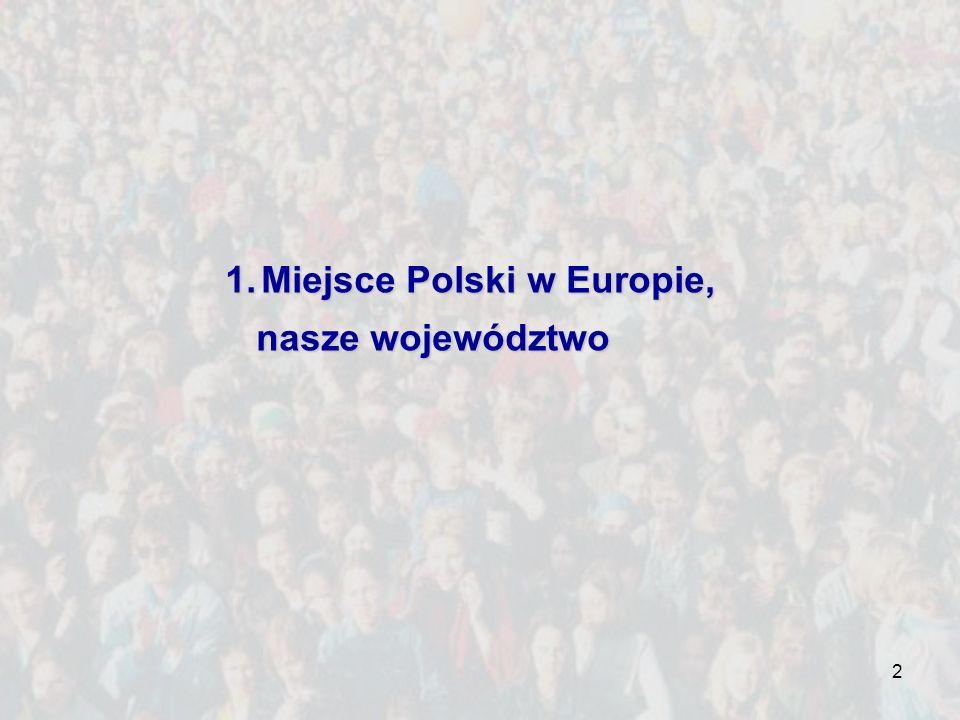 Miejsce Polski w Europie,