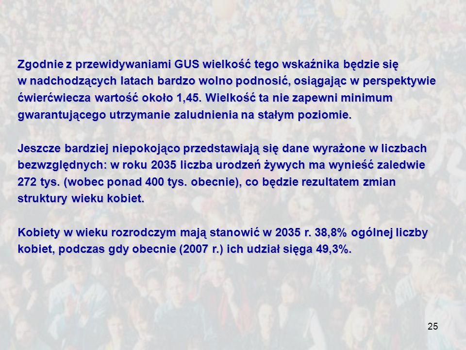 Zgodnie z przewidywaniami GUS wielkość tego wskaźnika będzie się w nadchodzących latach bardzo wolno podnosić, osiągając w perspektywie ćwierćwiecza wartość około 1,45. Wielkość ta nie zapewni minimum gwarantującego utrzymanie zaludnienia na stałym poziomie.