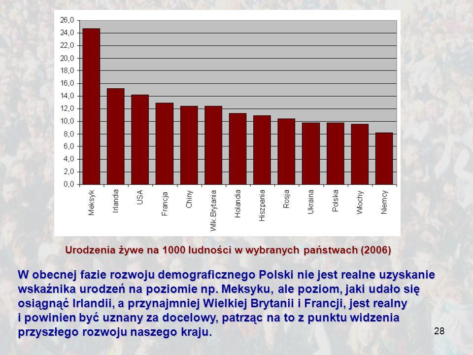 Urodzenia żywe na 1000 ludności w wybranych państwach (2006)