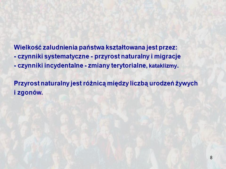 Wielkość zaludnienia państwa kształtowana jest przez: