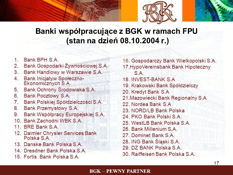 Banki współpracujące z BGK w ramach FPU (stan na dzień 08.10.2004 r.)