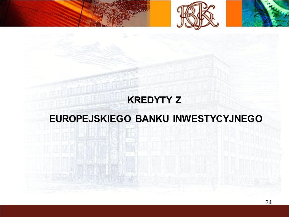 EUROPEJSKIEGO BANKU INWESTYCYJNEGO