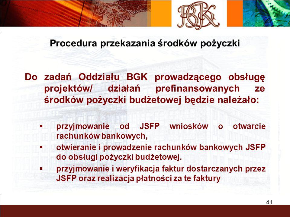 Procedura przekazania środków pożyczki