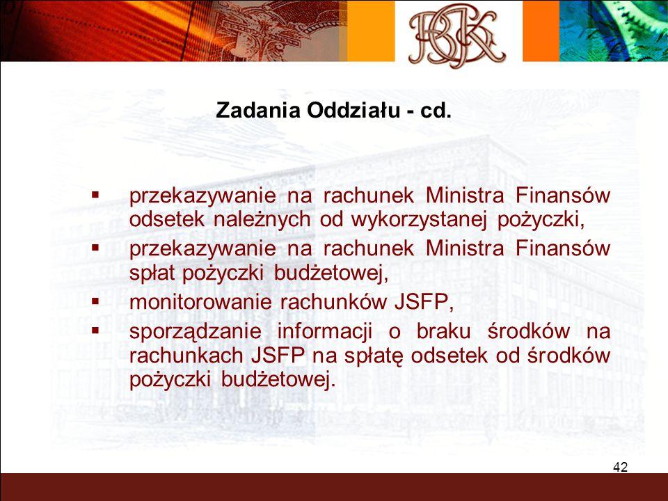 Zadania Oddziału - cd. przekazywanie na rachunek Ministra Finansów odsetek należnych od wykorzystanej pożyczki,