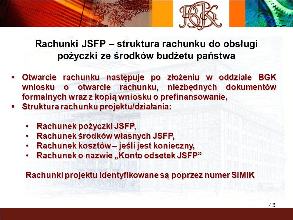 Rachunki JSFP – struktura rachunku do obsługi pożyczki ze środków budżetu państwa