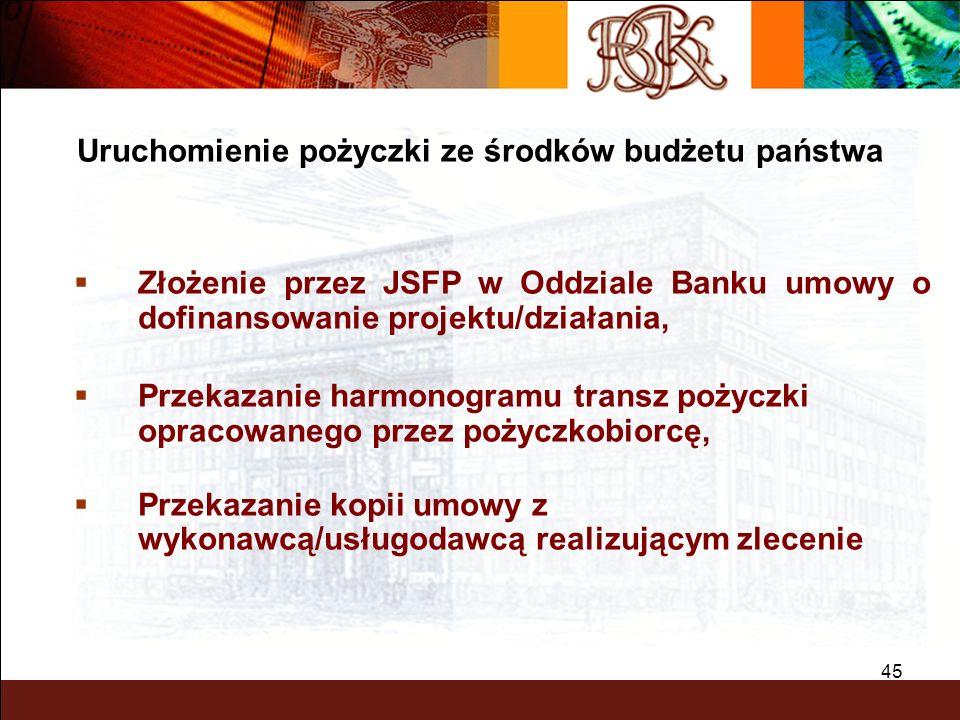 Uruchomienie pożyczki ze środków budżetu państwa