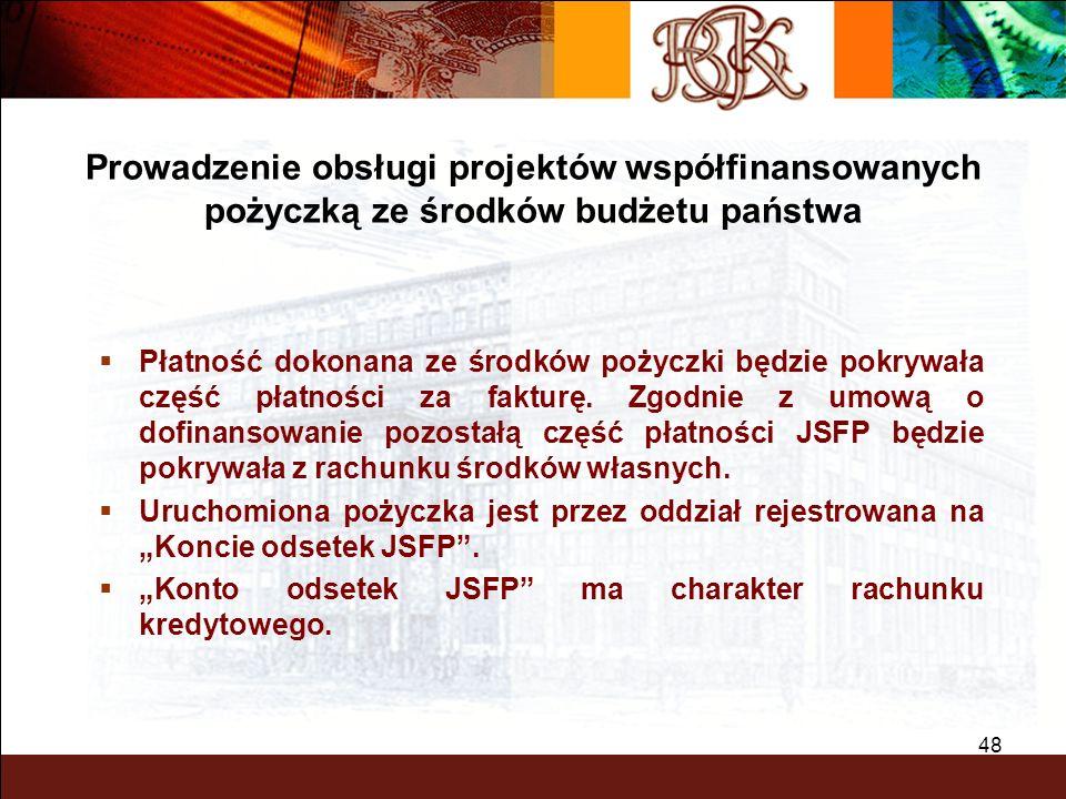 Prowadzenie obsługi projektów współfinansowanych pożyczką ze środków budżetu państwa