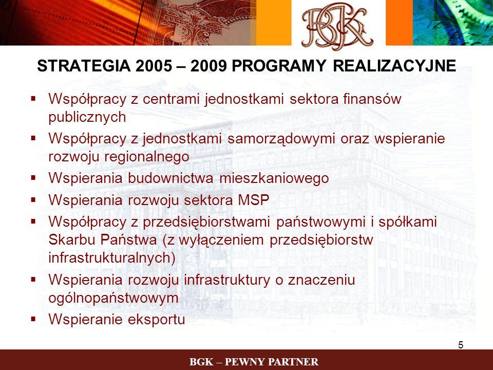 STRATEGIA 2005 – 2009 PROGRAMY REALIZACYJNE