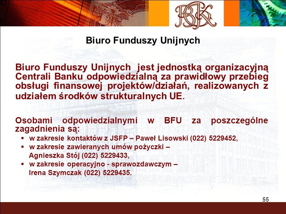 Biuro Funduszy Unijnych