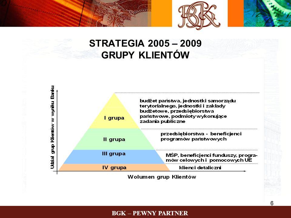 STRATEGIA 2005 – 2009 GRUPY KLIENTÓW