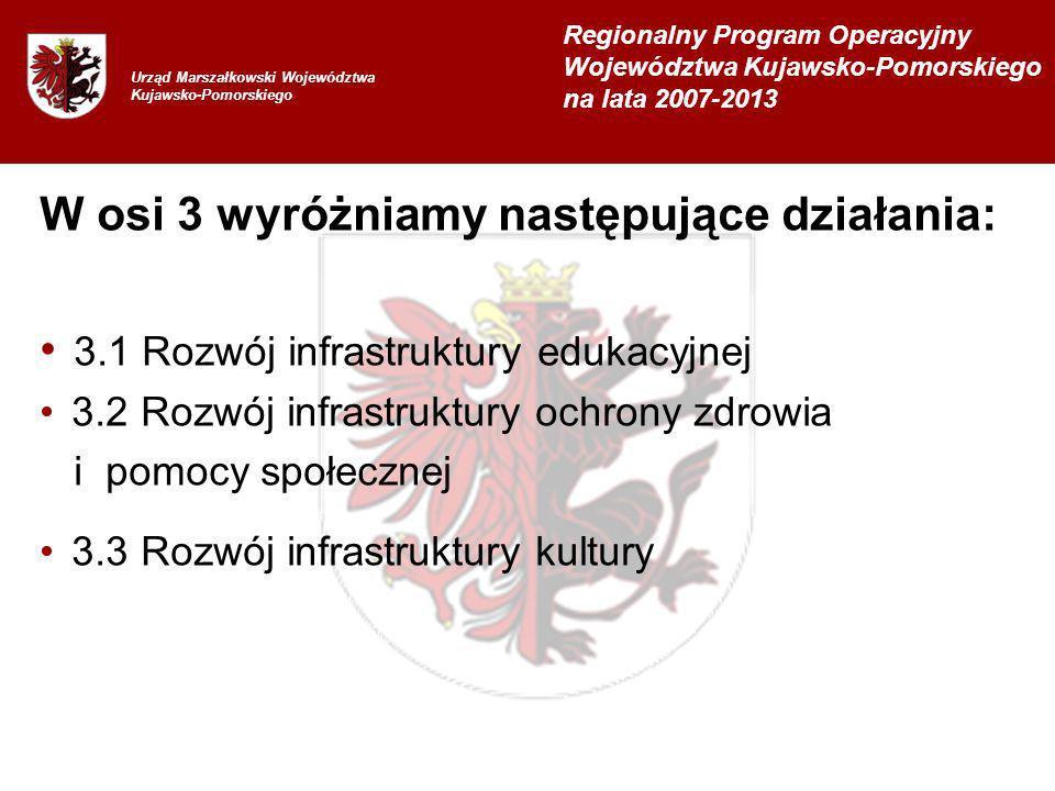 W osi 3 wyróżniamy następujące działania: