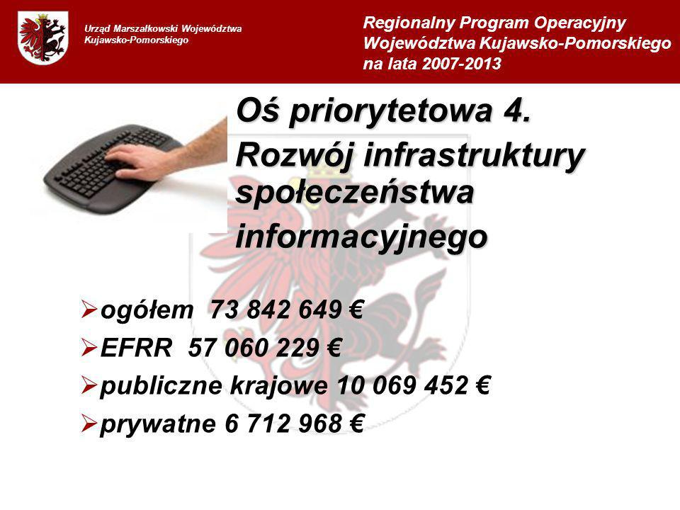 Rozwój infrastruktury społeczeństwa informacyjnego
