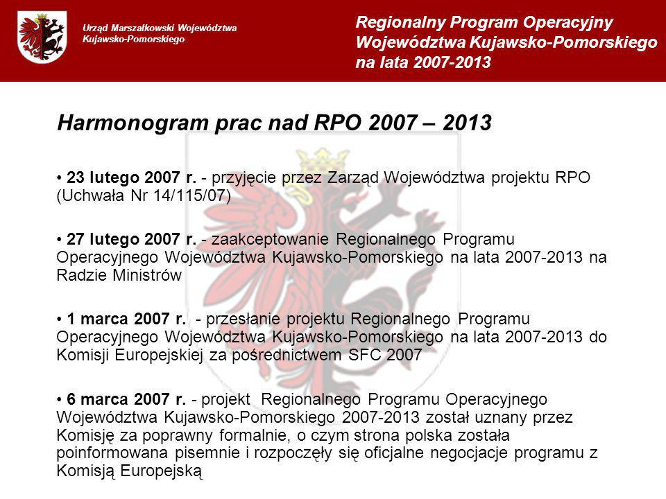 Harmonogram prac nad RPO 2007 – 2013