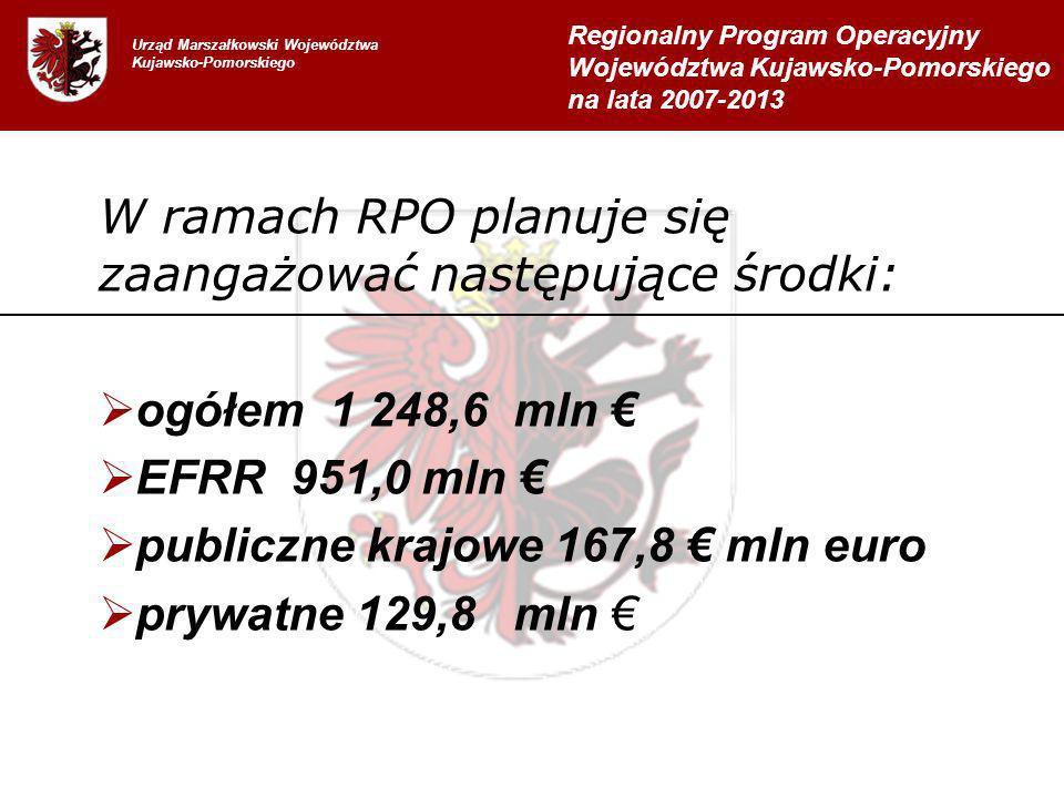 W ramach RPO planuje się zaangażować następujące środki: