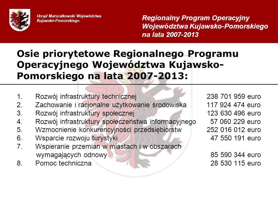Osie priorytetowe Regionalnego Programu