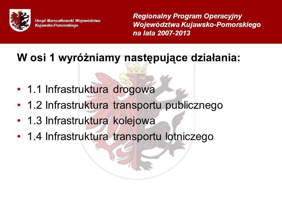 W osi 1 wyróżniamy następujące działania: 1.1 Infrastruktura drogowa