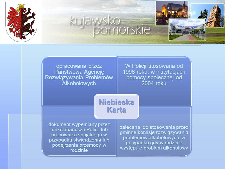 Niebieska Kartaopracowana przez Państwową Agencję Rozwiązywania Problemów Alkoholowych.