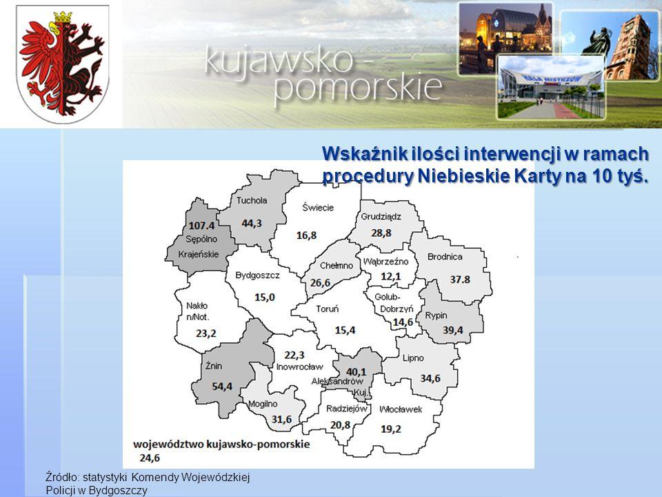 Źródło: statystyki Komendy Wojewódzkiej Policji w Bydgoszczy