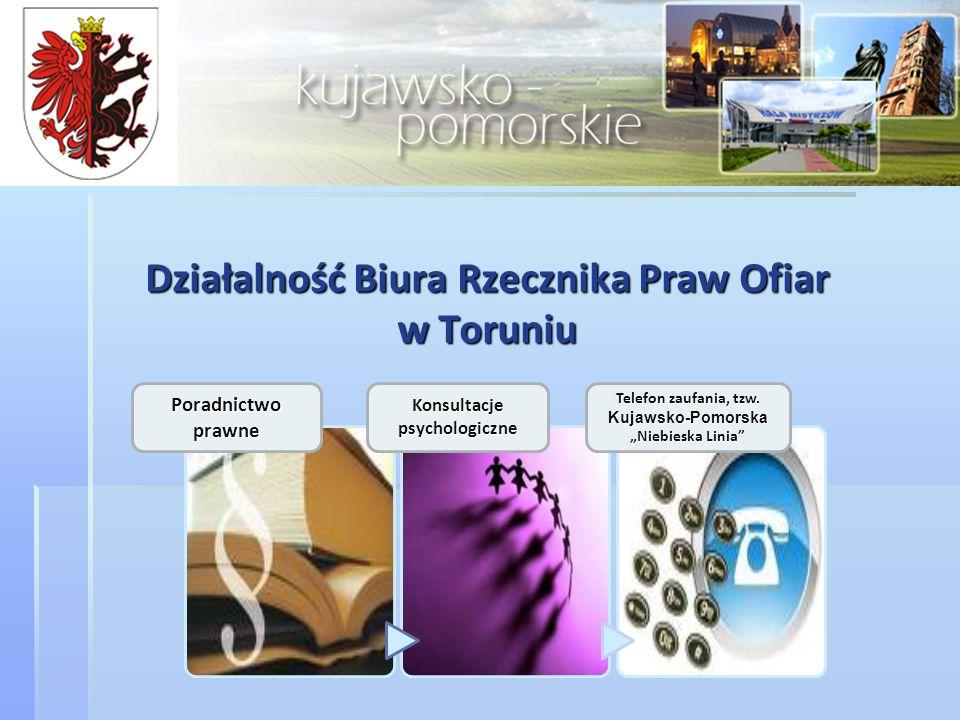 Działalność Biura Rzecznika Praw Ofiar w Toruniu