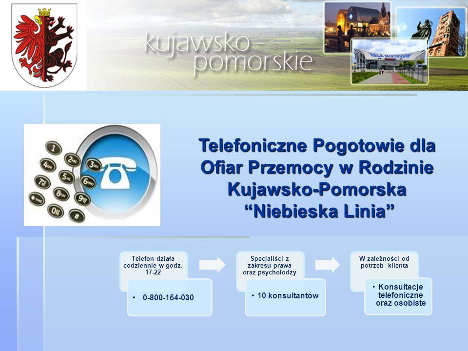 Telefoniczne Pogotowie dla Ofiar Przemocy w Rodzinie Kujawsko-Pomorska